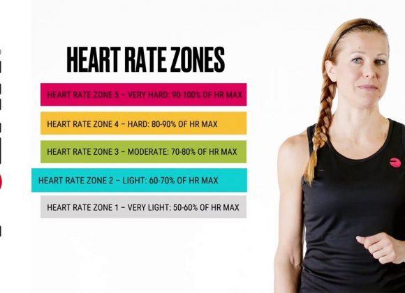 RECAP: การฝึกซ้อมด้วยอัตราการเต้นของหัวใจ